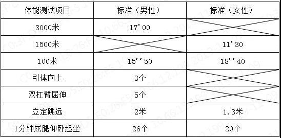 面试提示丨东方航空招聘广州站11月8日截止报名